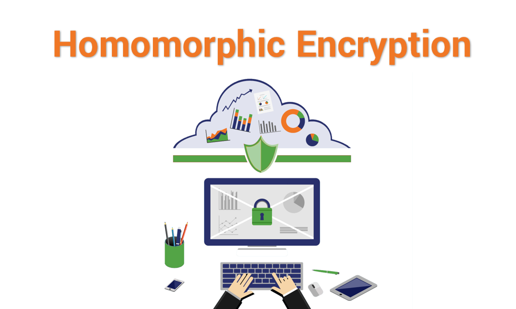 Homomorphic Encryption for Beginners: A Practical Guide (Part 1)
